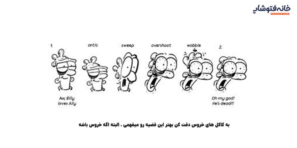 قانون action secondry در انیمیشن سازی