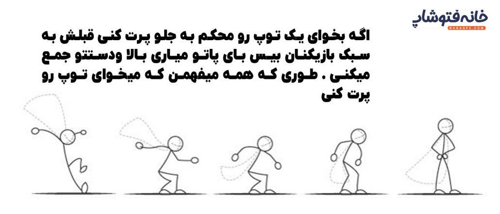 قانون دوم انیمیشن سازی anticiption