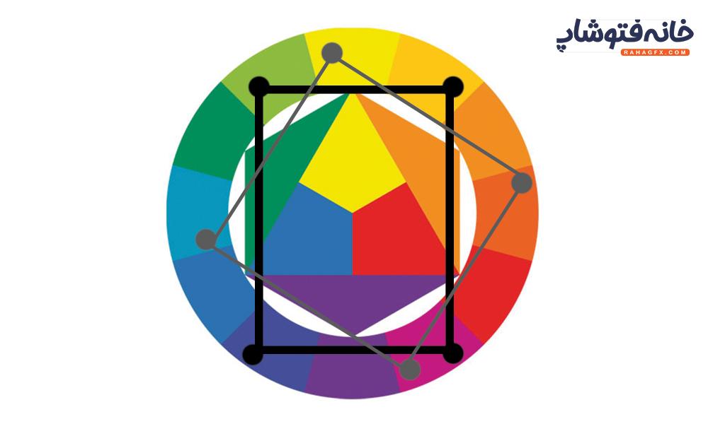 تتراد در دایره رنگ چیست ؟