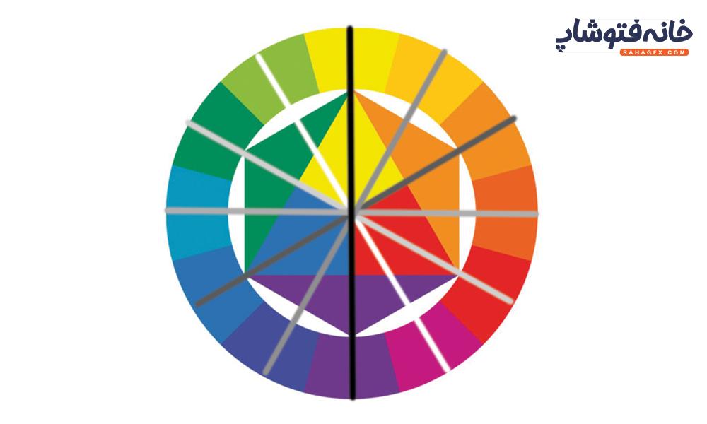 دیاد های هماهنگ در دایره رنگ چیست ؟