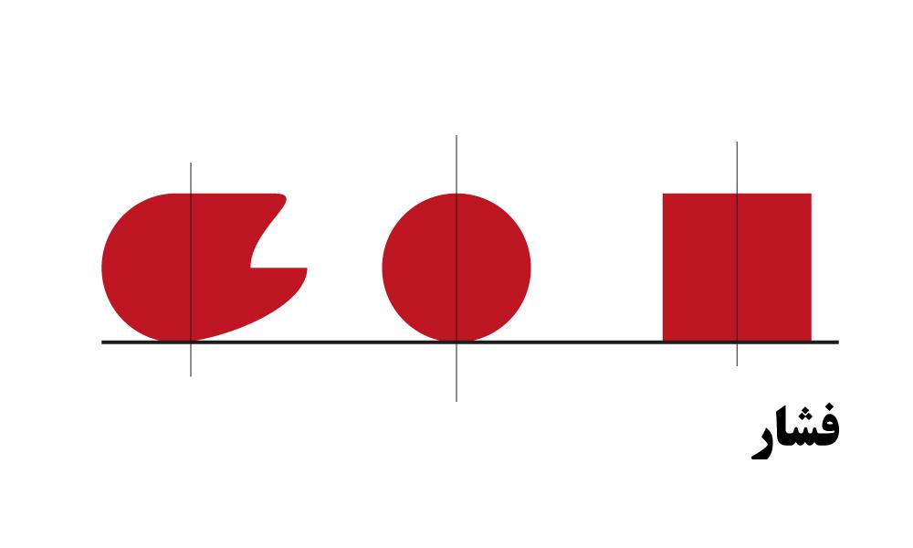 مفهوم فشار در طراحی گرافیک